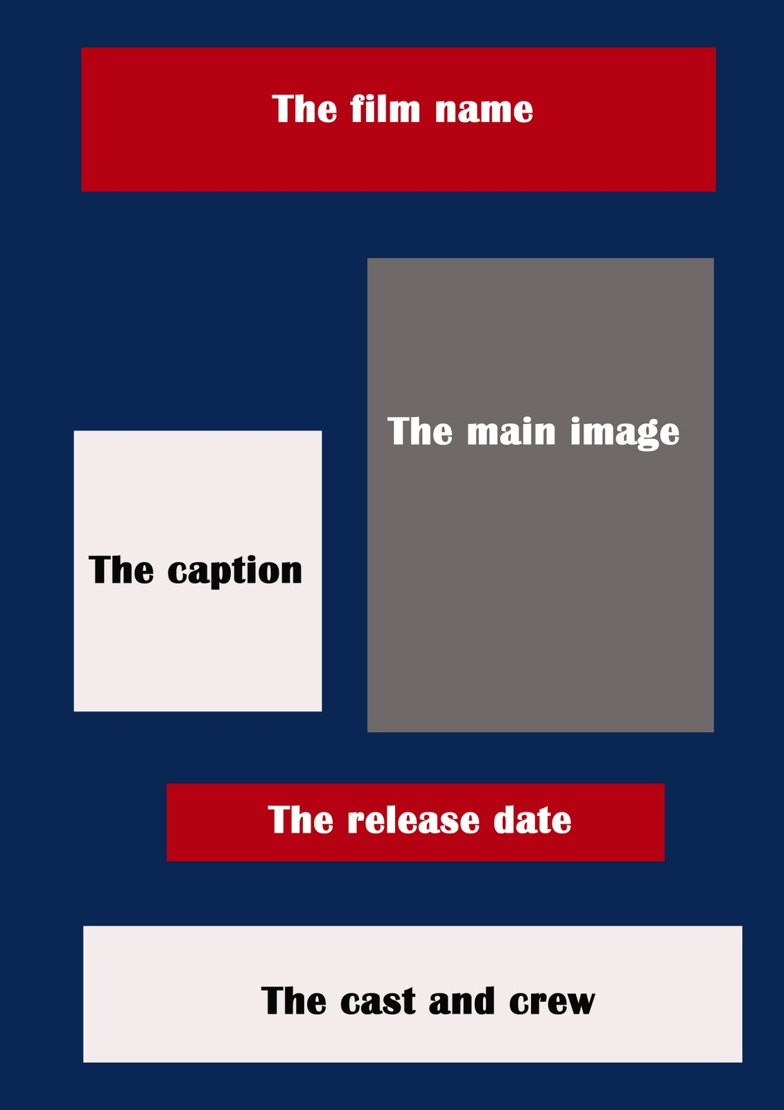 A2 Media Studiesjdh: Poster Template