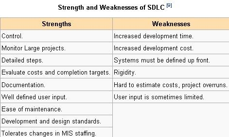 describe the major strengths and weaknesses of the civil service system Strengths and weaknesses of state law ap-  6 although many statutes establish a civil service system for state  241-43 (1963) with stanley, what are unions doing to merit systems, 31 pub  1142 (basic patterns.