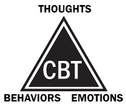 Basic CBT Theory for ME/FM patients