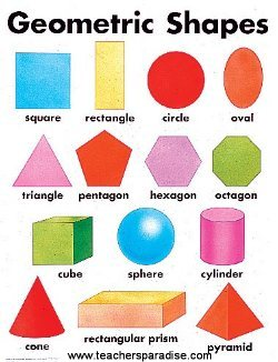 List Of Geometric Shapes Curved | RM.