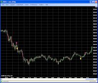 082709 ES Morning Trades