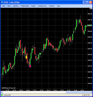 10/15/09 ES Trades