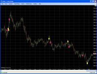 11/12/09 ES Trades