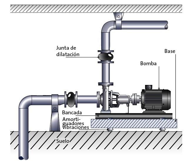 El mejor manual de bombas de agua los mejores tecnicos for Bomba de agua manual