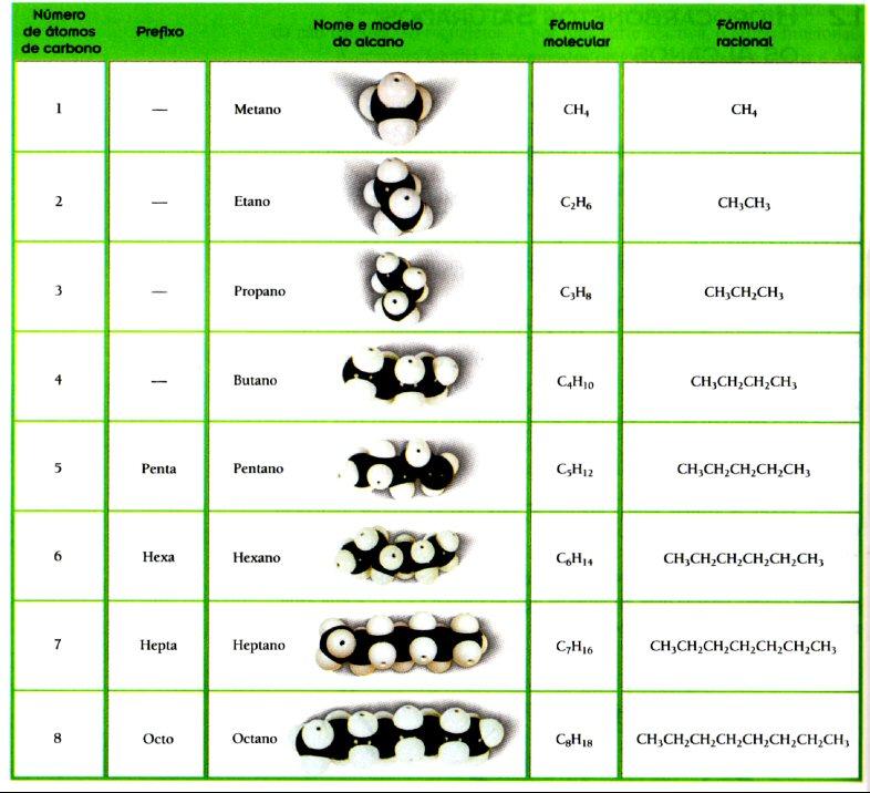 Formulas Quimicas Organicas la Química Orgánica o Química