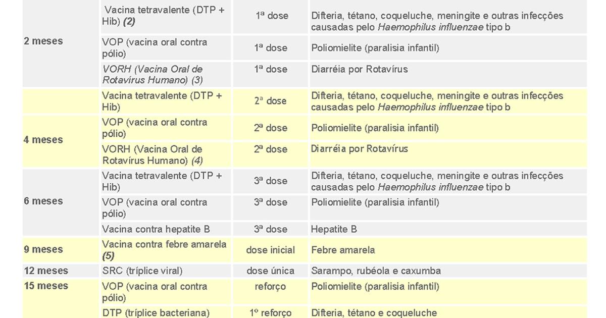 CalendA1rio+de+Vacinas+cB3pia.jpg