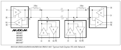 rs485 half duplex wiring   24 wiring diagram images