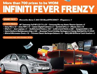 BHPetrol 'Infiniti Fever Frenzy' Contest