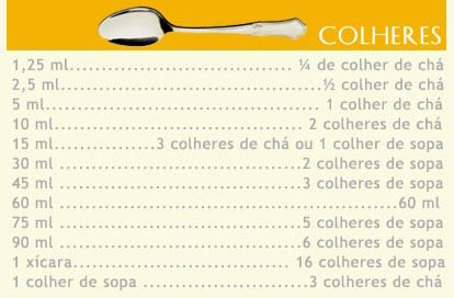 Quantos ml tem uma chavena de cafe