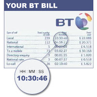 Checking a BT Phone Bill – What You Will Learn!