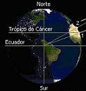 Medir la Tierra