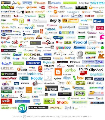 Web 2.0 based startup