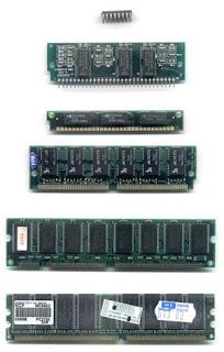 Jenis-Jenis RAM Komputer