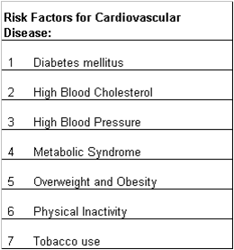 Obesity, Age, and Cardiac Risk