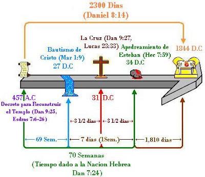 http://1.bp.blogspot.com/_jpoeKQen0XM/SjoohX0DxZI/AAAAAAAAAFc/O9fGjui9XnQ/s400/Grafico+%23+6.JPG