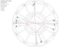 28/08/07 Luna Llena: llena de tensión. Análisis de susana colucci