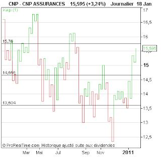 CNP+ASSURANCES.png