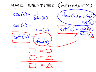 trigonometric identities grade 12 pdf