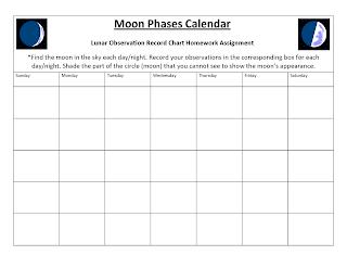 Blank Calendar For Moon Phases | Downloadable Calendar Templates