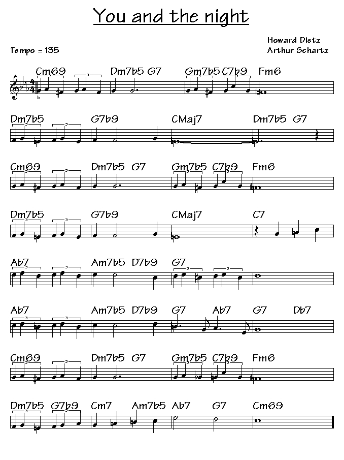 piano chord chart. about piano chord charts