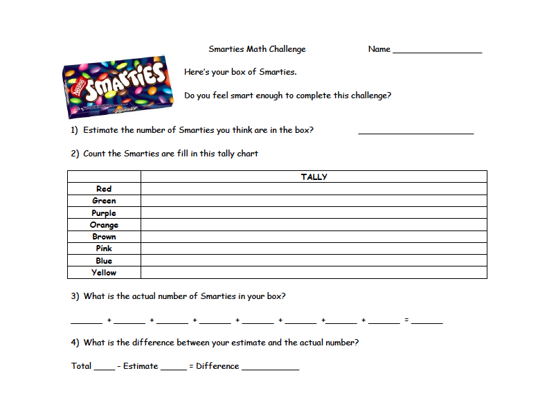 Teaching Tip - Smarties Math - Silent Cacophony