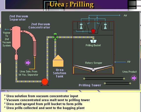 Lsc Oil Mist Systems : Oil mist diagram nickel elsavadorla
