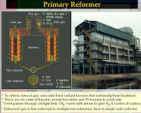 Indirect heating catalytic tube naphtha reformer