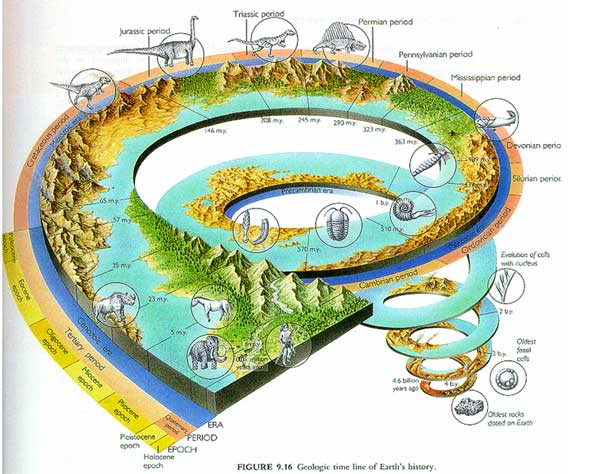 Ggr area desember 2010 introduction 2 geology ccuart Image collections