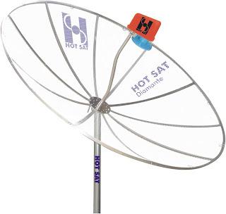 Canais antena parabólica