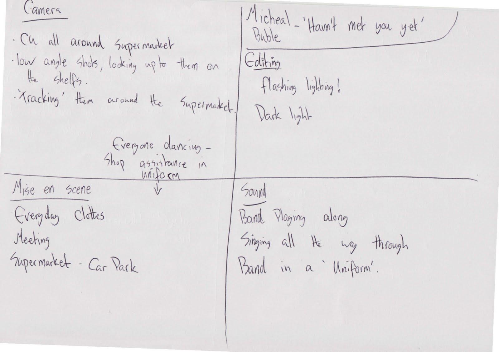 textual analysis coursework