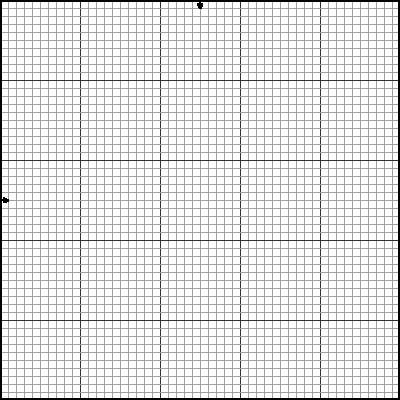 Magic image with printable cross stitch grid