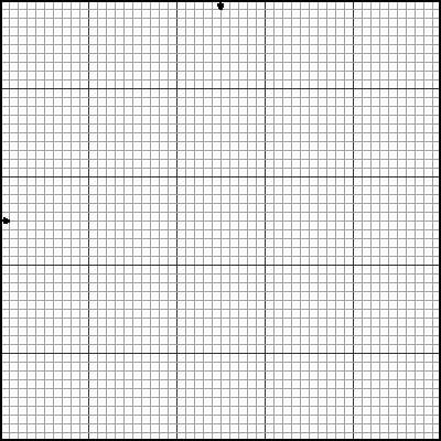 template graph paper