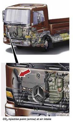 Как заглушить двигатель, если воспользоваться ключом зажигания по той или иной причине не удаётся?
