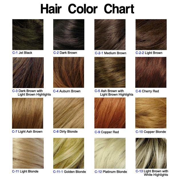 Hair Color Quiz L Oreal