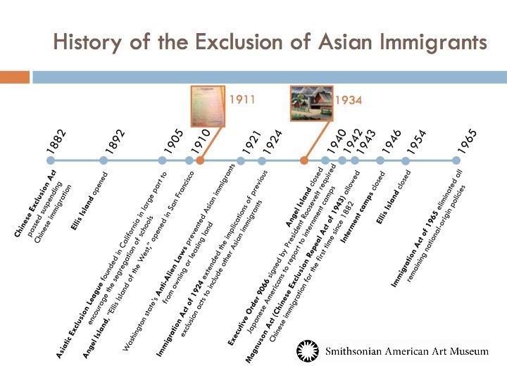 immigration Asian timeline indian