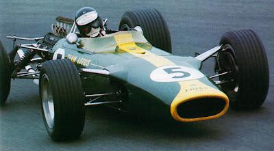 Lotus Jim Clark
