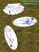 Схема привязки мормышки