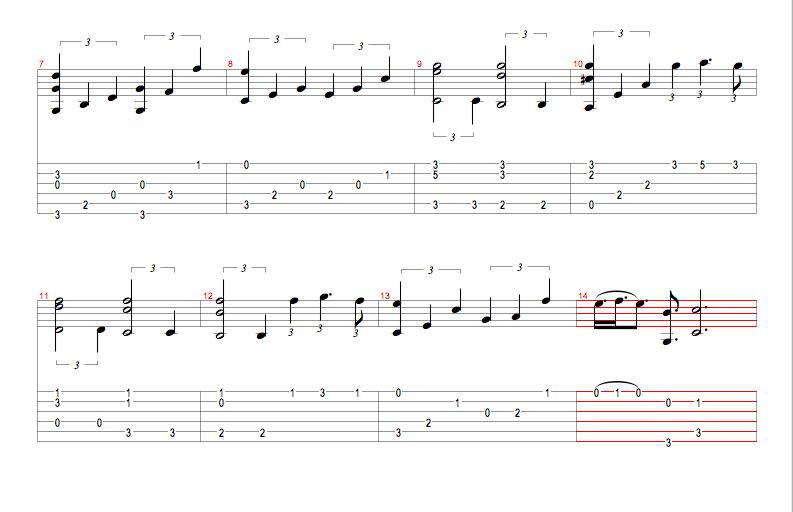 canciones con acordes para tocar guitarra: