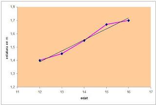 quadratic regression worksheets interpretation of output of logistic regression pdf spss fitness. Black Bedroom Furniture Sets. Home Design Ideas