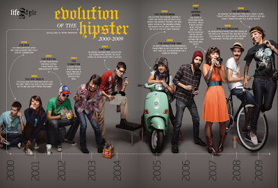 Hipster Fashion on Wagon Full Of Stars  The Evolution Of The Hipster