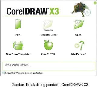Великолепный век скачать с 64 серии. Создание визитки в CorelDRAW X3 2010