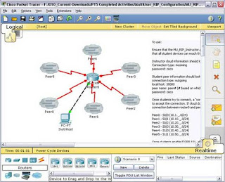 mediafirenow.blogspot.com - Free Download Cisco Packet Tracer 5.3 Mediafire