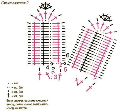 Вязание крючком цветов (подсолнухи) .
