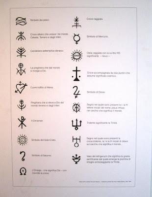 Trullo Roof Symbols