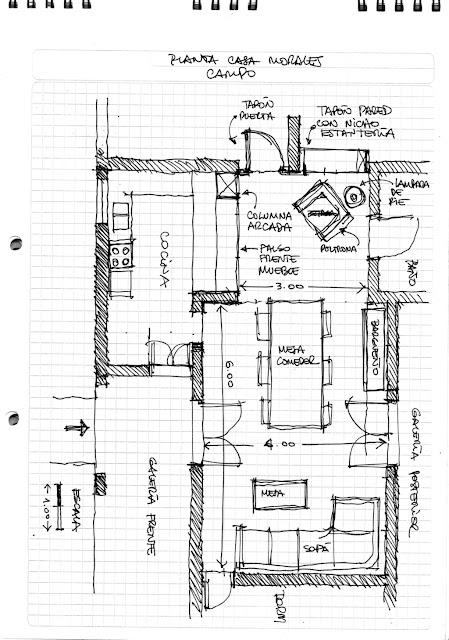 planos de casas de campo. planos de casas de campo.
