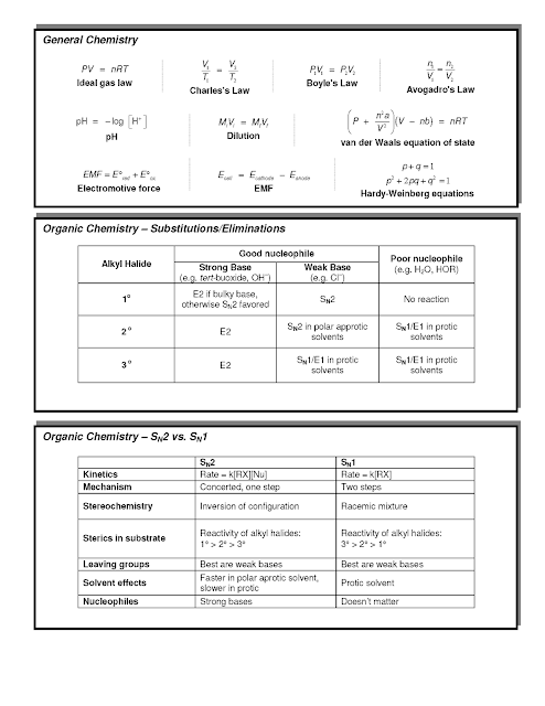 General chemistry equations sheet