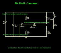 FM Radio Jammer circuit diagram Circuit Schematic With Explnation