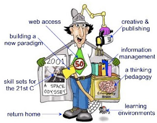 the networked educator