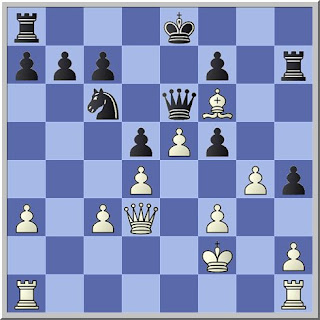 Coathup v Crouch Durham Chess 2000