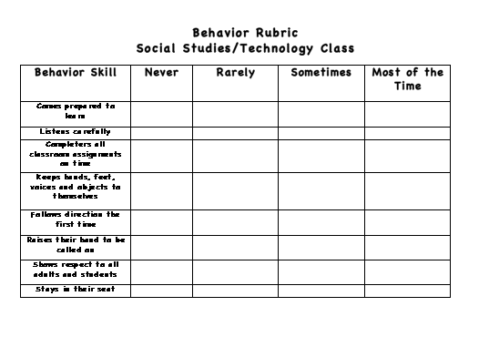 high school essay grading rubric